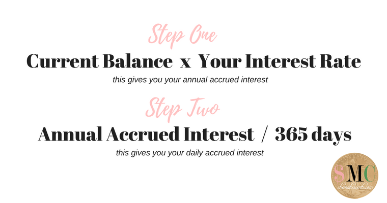 How To Calculate Your Real Student Loan Interest from Top Millennial Finance Blogger, Danielle YB Vason of She Makes Cents