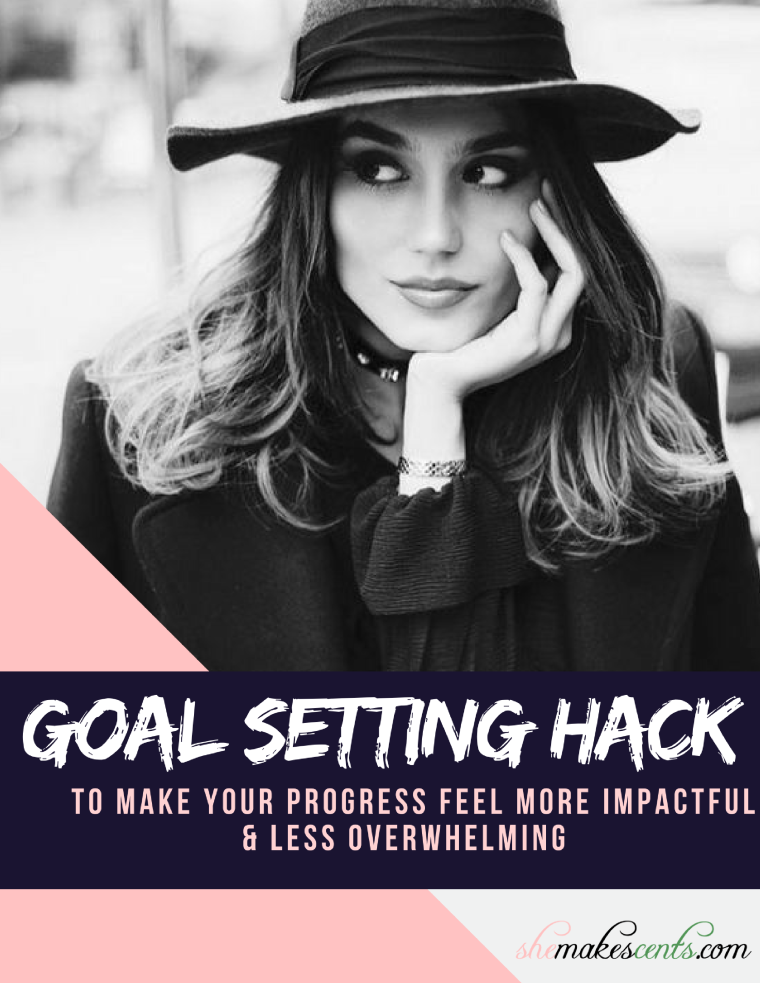 Monday Motivation | Goal Setting Life Hack to Make Your Progress Feel More Impactful and Less Overwhelming