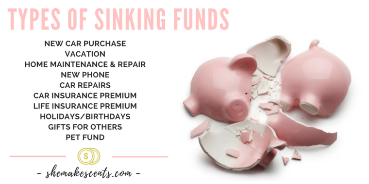 Examples of Sinking Funds from Personal Finance Blog, She Makes Cents
